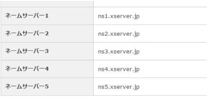 ネームサーバーをコピー
