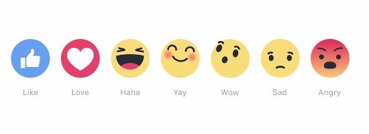7つの感情表現