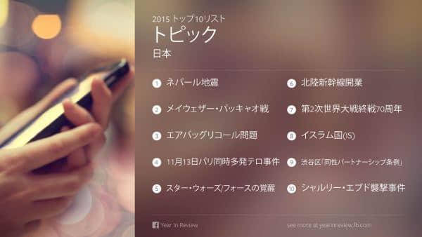 facebook日本国内の話題トップ10